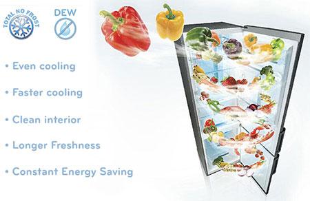 maytag hűtőszekrény jégkészítő csatlakoztatása