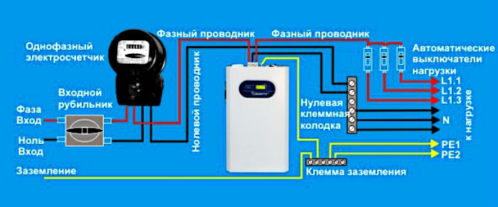 Вакуумметр общетехнический РОСМА ТВ-310