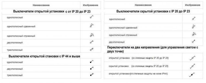 Kennzeichnung von elektronischen Bauteilen von Stromkreisen ...
