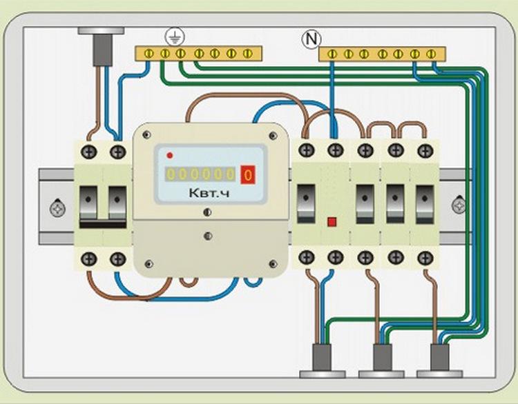 Схема подсоединения проводов в щитке