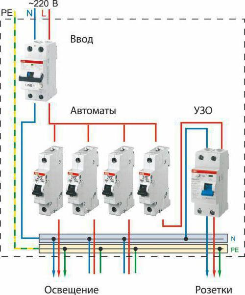 Unterbrechung der elektrischen Tafel an der Datscha. Elektrische ...