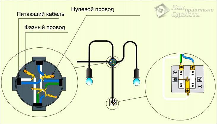 Klemmenblock, wie Sie die Kabel richtig anschließen. So verbinden ...