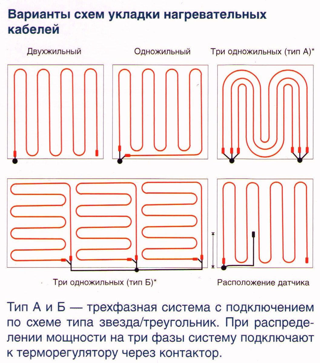 Схема подключения тёплого пола под ламинат