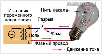 Két fázis a konnektorban