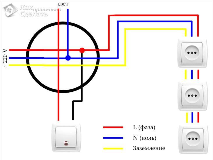 Схема для вязания крючком подставки для кружки
