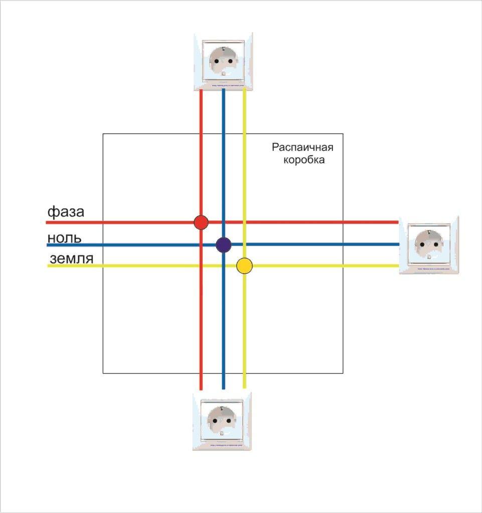 Схема фаза ноль