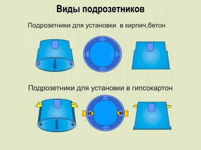 Ako môžem pripojiť chladničku vodnej linky