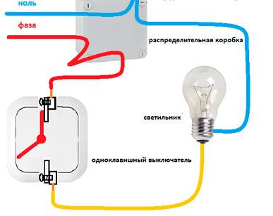 Csatlakoztassa a fénykapcsolót