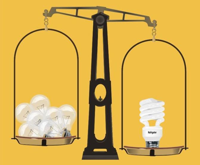 Hvor høy kan temperaturen bli i en glødelampe