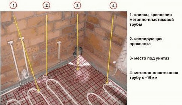 Теплый водяной пол в ванной под плитку своими руками 3