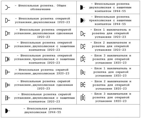 Схемы выпрямителей на сдвоенных диодах шоттки6