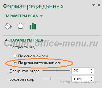 trendvonal a hisztogramban)