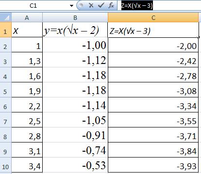 5 etáp dátumové údaje časovej osi